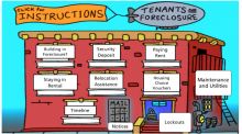 Tenants in foreclosure